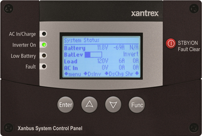 SYSTEM CONTROL PANEL FOR NEW SW2000/3000